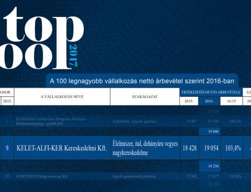 Nyolcadik a Top100-ban